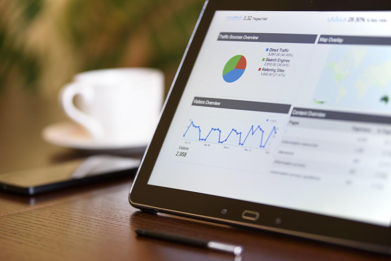 Działania marketingowe dla twojej firmy. Projektowanie loga, pozycjonowanie stron, kampania adwords – ceny w Warszawie