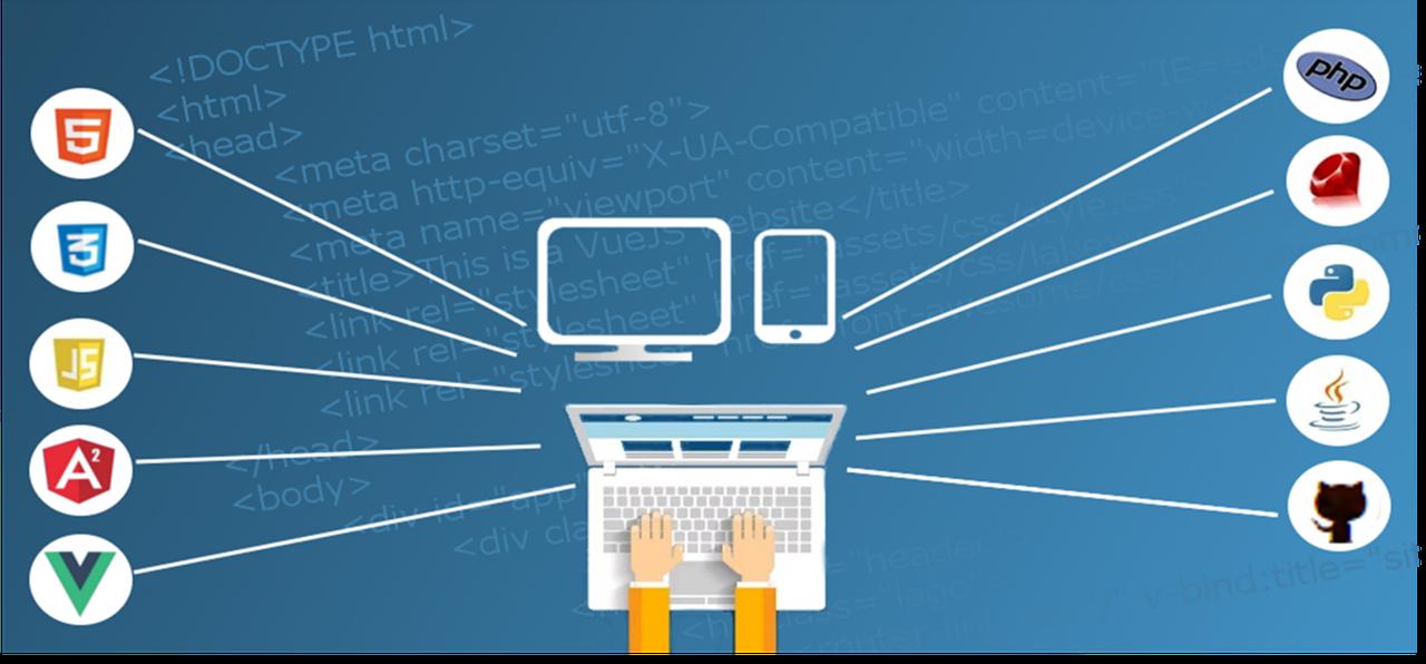 Witryny internetowe i ich optymalizacja. Tworzenie stron internetowych w Gdańsku, pozycjonowanie stron Nowy Sącz